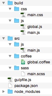 File structure - after