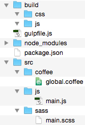 File structure - before